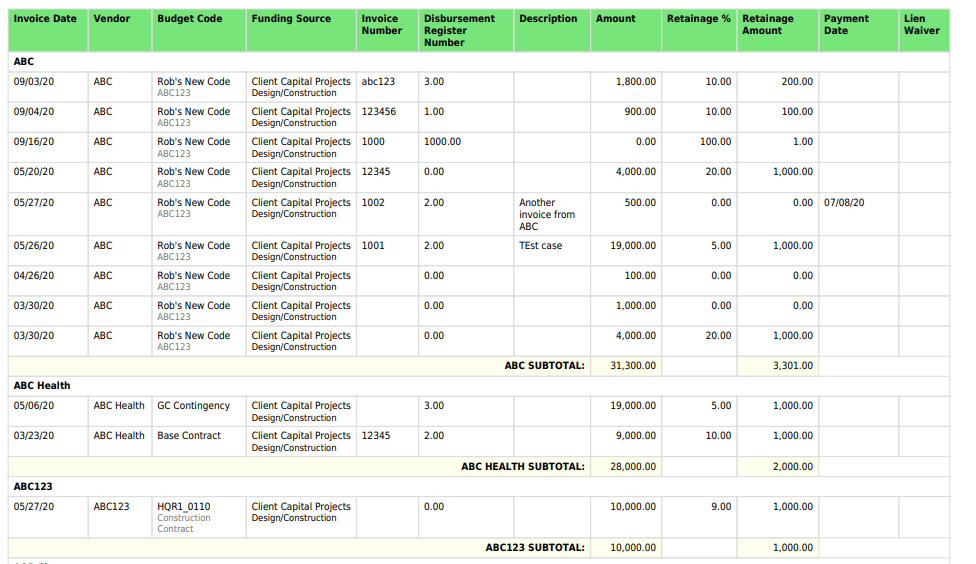 Actual Costs reporting in free construction project budget app