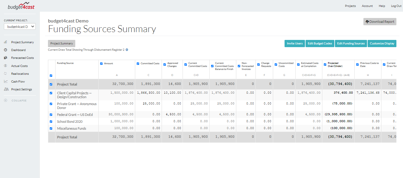 Funding Source summary in free construction project budget app